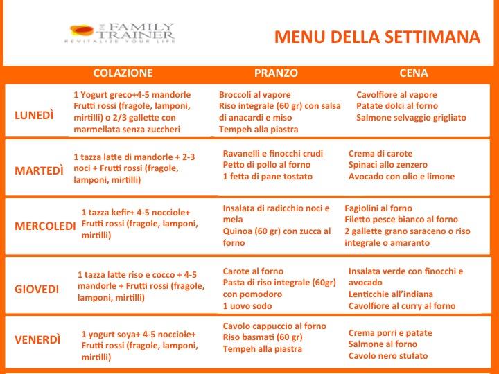 the-family-trainer-menù-settimanale-sparazione